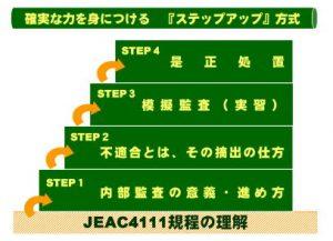 ISO セミナー JEAC 4111規定の理解 確実な力を身につける『ステップアップ』方式