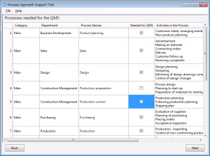 ISO Process Approach Support Tool Step.2