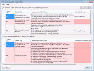 ISO Process Approach Support Tool Step.4-2