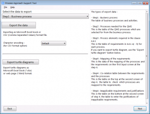 ISO Process Approach Support Tool Step.5