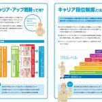 ISO 環境 カーボンマネージャー キャリア段位制度 内閣府パンフレット02