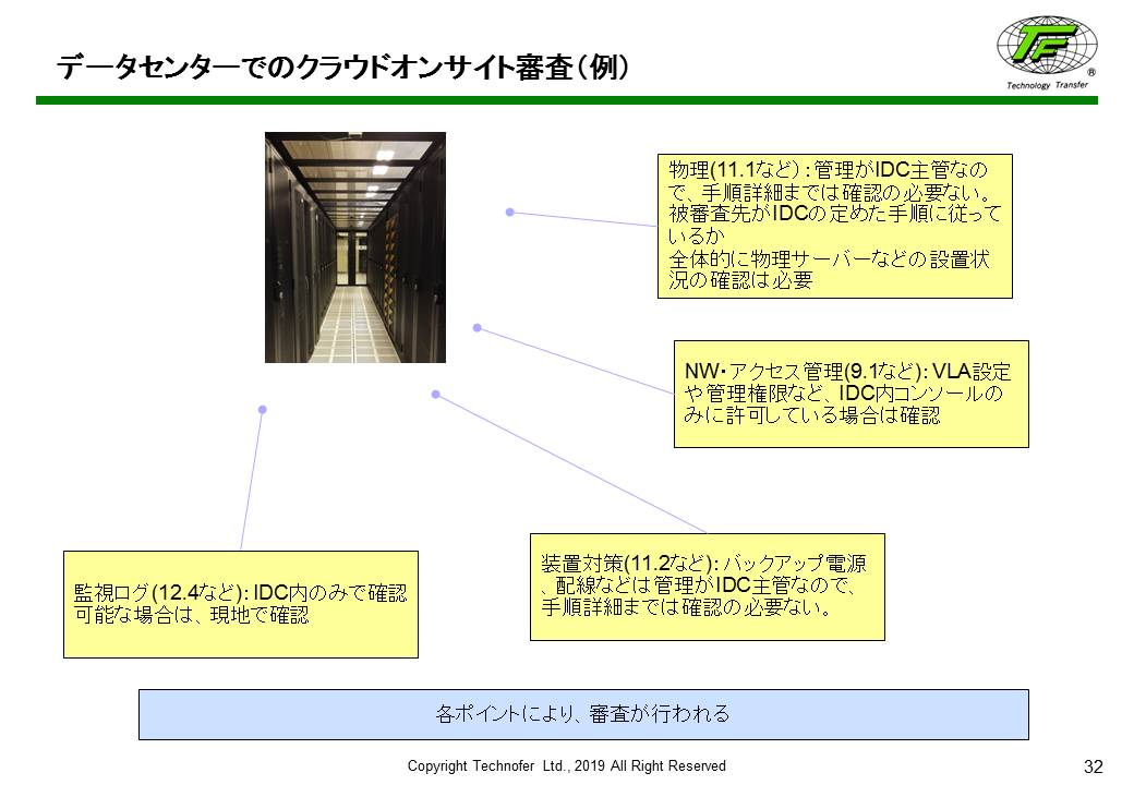 データセンターでのクラウドオンサイト審査(例):「ISMSクラウドセキュリティ」入門コースより